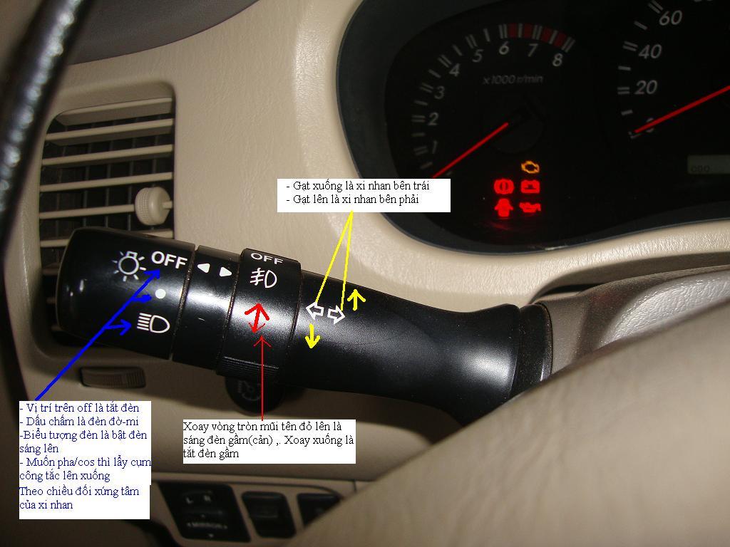 các nút điều khiển trên xe ô tô innova